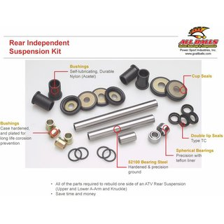 Rear Independent Suspension Bushing Only Kit Polaris Hawkeye 400 HO 2x4 12-13, Sportsman 400 4x4 03-05, Sportsman 400 4x4 AA AE AG 04, Sportsman 400 4X4 AQ-AV 04, Sportsman 400 HO 4x4 11-14, Sportsman 450 06-07, Sportsman 500 4x4 HO AA- AC- AE- AG 04, Spo