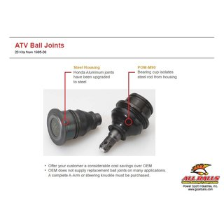 Ball Joint Kit Honda TRX250 Recon 97-12